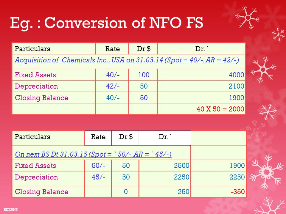 Eg. : Conversion of NFO FS ParticularsRateDr $Dr. ` Acquisition of Chemicals Inc., USA on 31.03.14 (Spot = 40/-, AR = 42/-) Fixed Assets40/-1004000 De