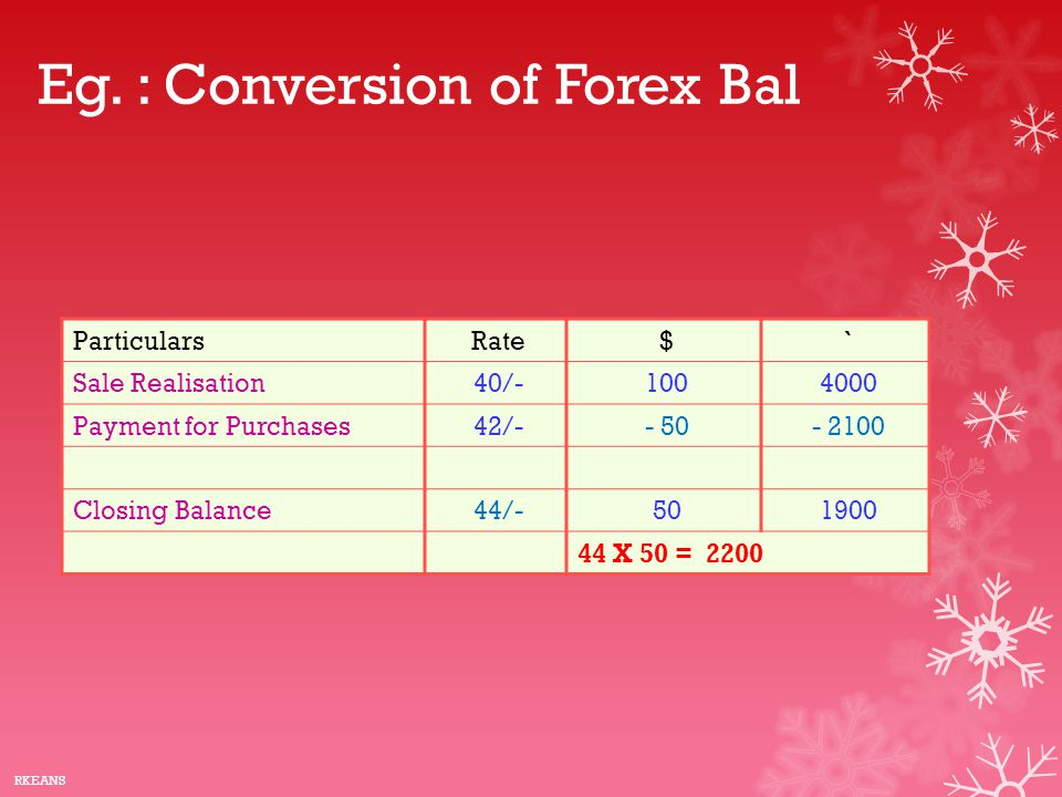 Eg. : Conversion of Forex Bal ParticularsRate$ ` Sale Realisation40/-1004000 Payment for Purchases42/-- 50- 2100 Closing Balance44/-501900 44 X 50 = 2