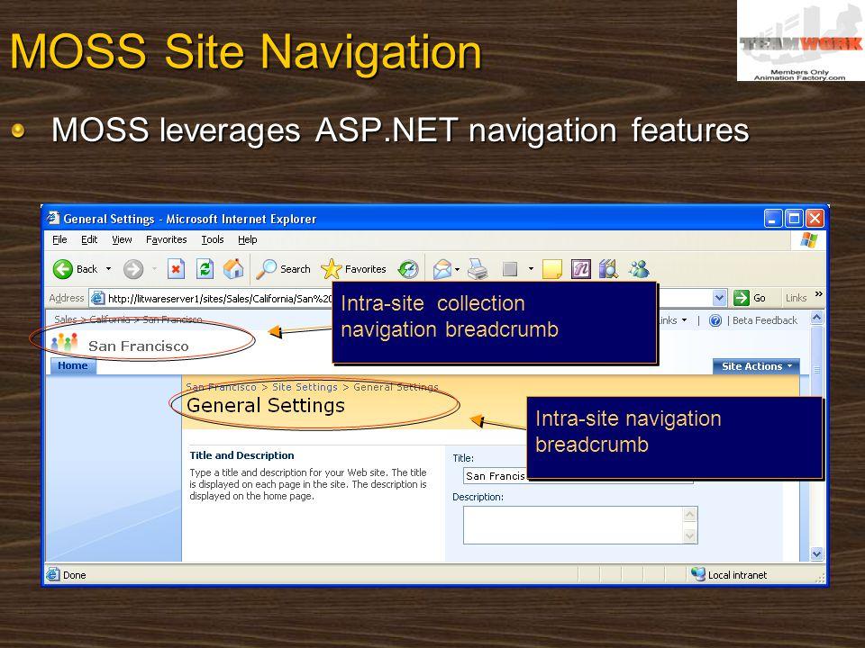 MOSS Site Navigation MOSS leverages ASP.NET navigation features Intra-site navigation breadcrumb Intra-site collection navigation breadcrumb