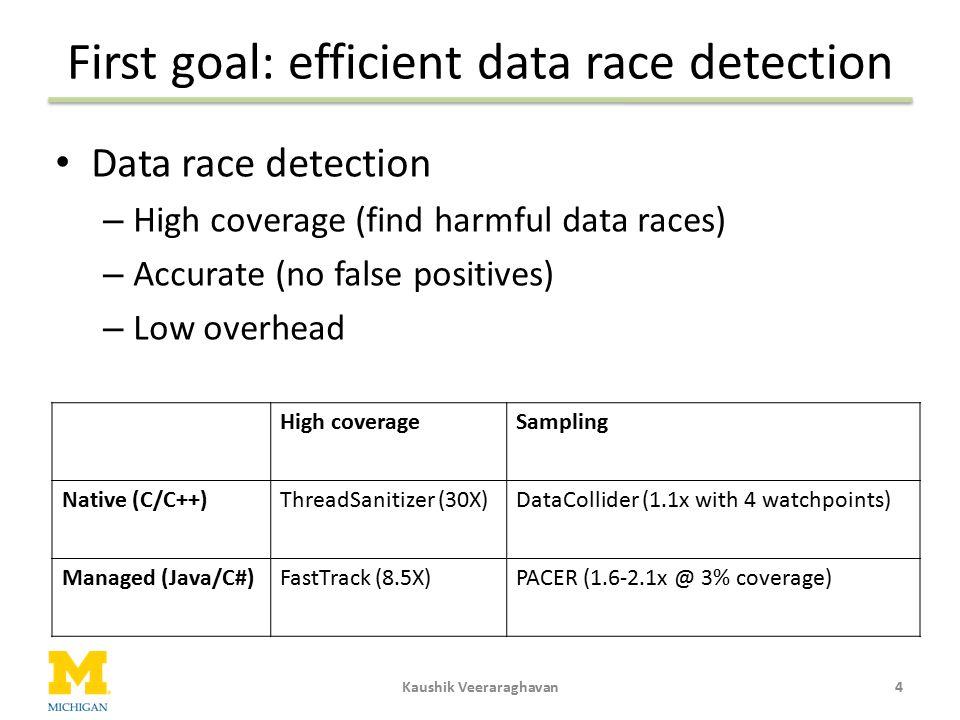 Second goal: data race survival Unknown data race might manifest at runtime Mask harmful effect so system stays running Kaushik Veeraraghavan5