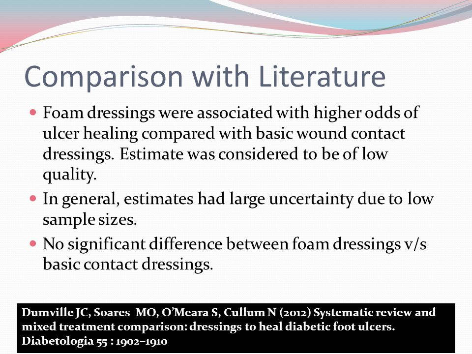 Comparison with Literature Foam dressings were associated with higher odds of ulcer healing compared with basic wound contact dressings.