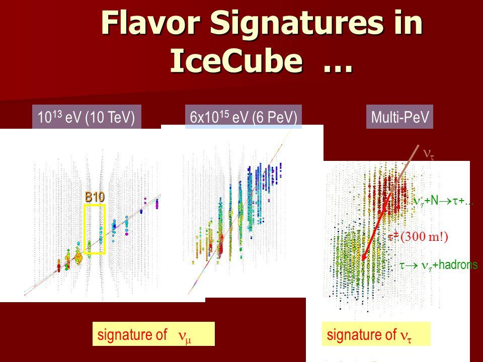 Flavor Signatures in IceCube … signature of  signature of  10 13 eV (10 TeV)6x10 15 eV (6 PeV)Multi-PeV   +N  +...