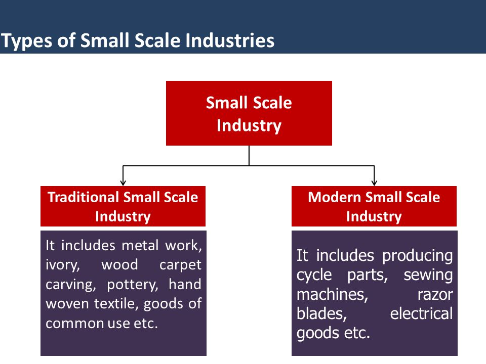 Small Scale Industry Traditional Small Scale Industry Modern Small Scale Industry It includes metal work, ivory, wood carpet carving, pottery, hand woven textile, goods of common use etc.
