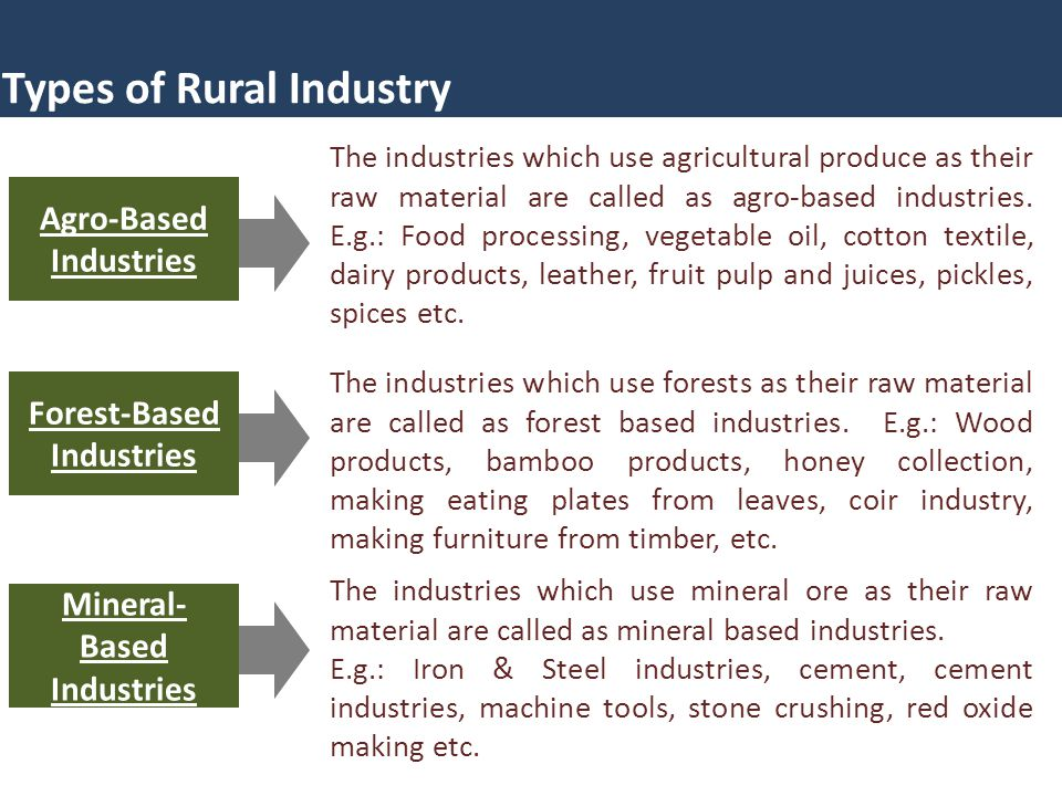Types of Rural Industry Agro-Based Industries The industries which use agricultural produce as their raw material are called as agro-based industries.