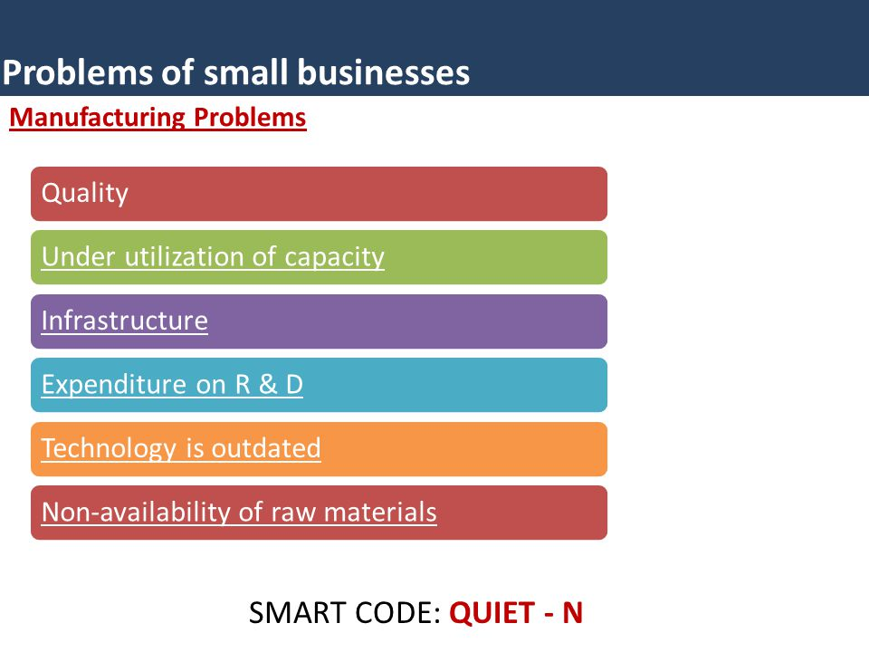 Problems of small businesses Manufacturing Problems SMART CODE: QUIET - N QualityUnder utilization of capacityInfrastructureExpenditure on R & DTechno