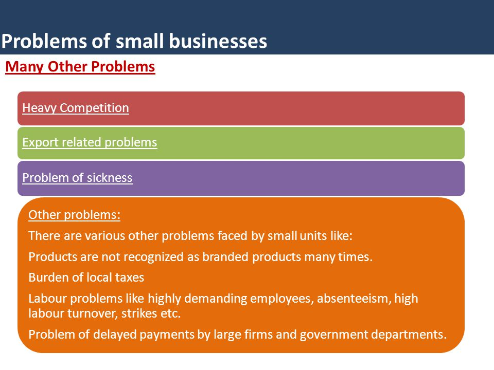 Problems of small businesses Many Other Problems Heavy Competition Export related problems Problem of sickness Other problems: There are various other problems faced by small units like: Products are not recognized as branded products many times.