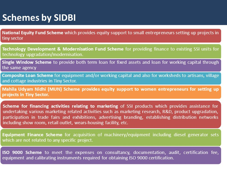 Schemes by SIDBI National Equity Fund Scheme which provides equity support to small entrepreneurs setting up projects in tiny sector Technology Development & Modernisation Fund Scheme for providing finance to existing SSI units for technology upgradation/modernisation.