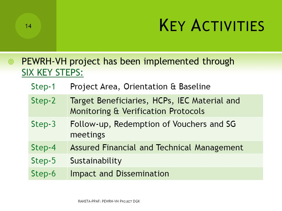 K EY A CTIVITIES  PEWRH-VH project has been implemented through SIX KEY STEPS: SIX KEY STEPS: Step-1Project Area, Orientation & Baseline Step-2Target Beneficiaries, HCPs, IEC Material and Monitoring & Verification Protocols Step-3Follow-up, Redemption of Vouchers and SG meetings Step-4Assured Financial and Technical Management Step-5Sustainability Step-6Impact and Dissemination 14 RAHSTA-PPAF: PEWRH-VH P ROJECT DGK