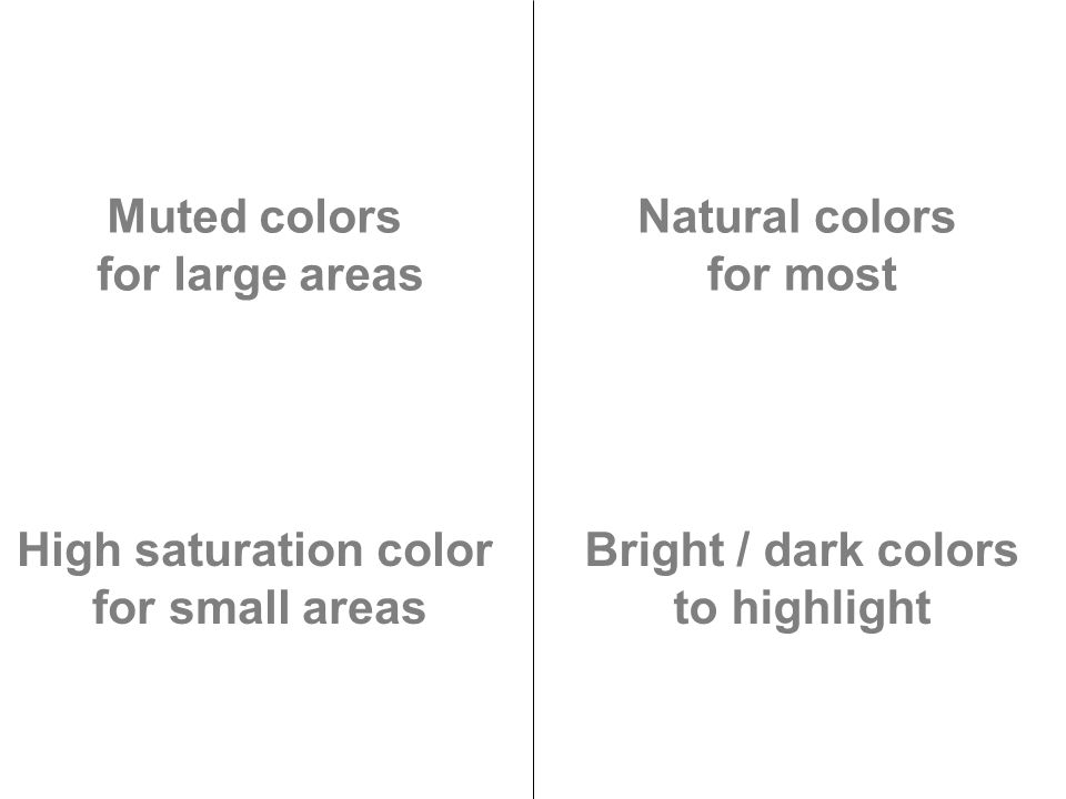 Muted colors for large areas High saturation color for small areas Natural colors for most Bright / dark colors to highlight