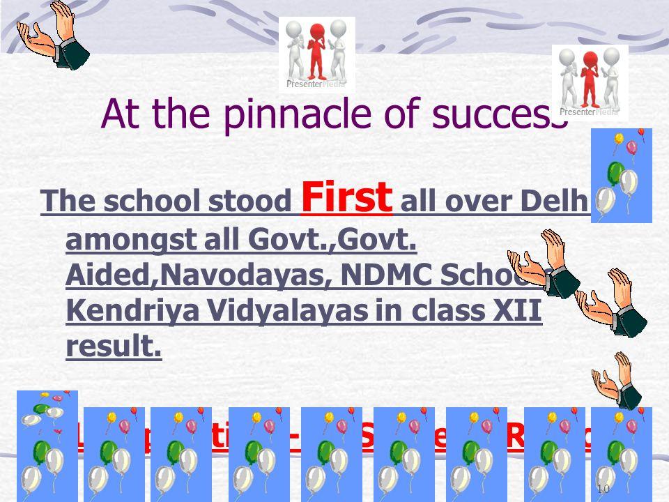 At the pinnacle of success The school stood First all over Delhi amongst all Govt.,Govt. Aided,Navodayas, NDMC Schools, Kendriya Vidyalayas in class X