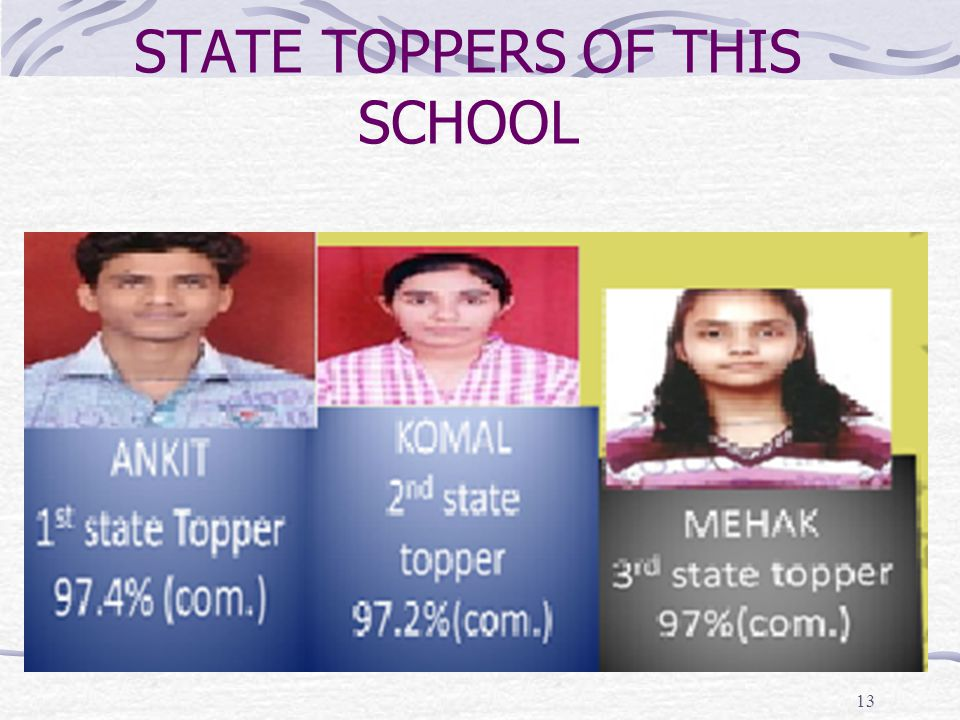 STATE TOPPERS OF THIS SCHOOL 13