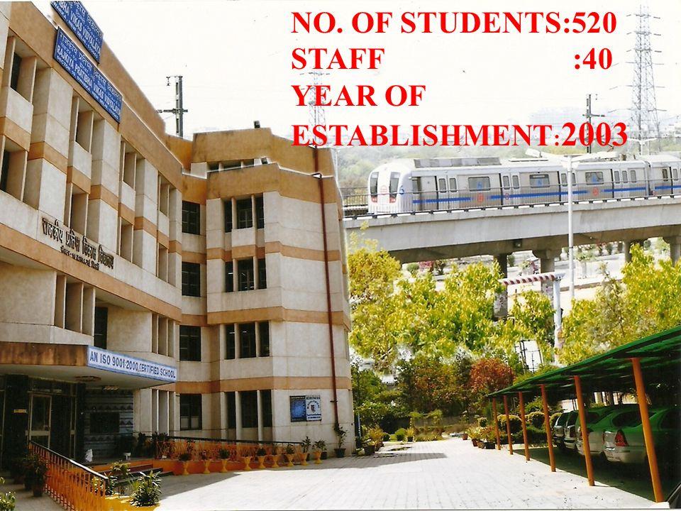 2 NO. OF STUDENTS:520 STAFF :40 YEAR OF ESTABLISHMENT : 2003
