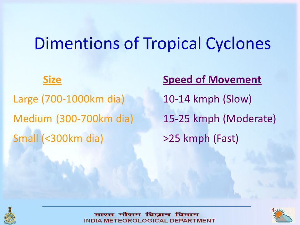 3 Favourable conditions for a Cyclonic Storm  Pre existing area of disturbed weather  Sea surface temperatures greater than 80˚ Fahrenheit/26.5 ˚ Ce