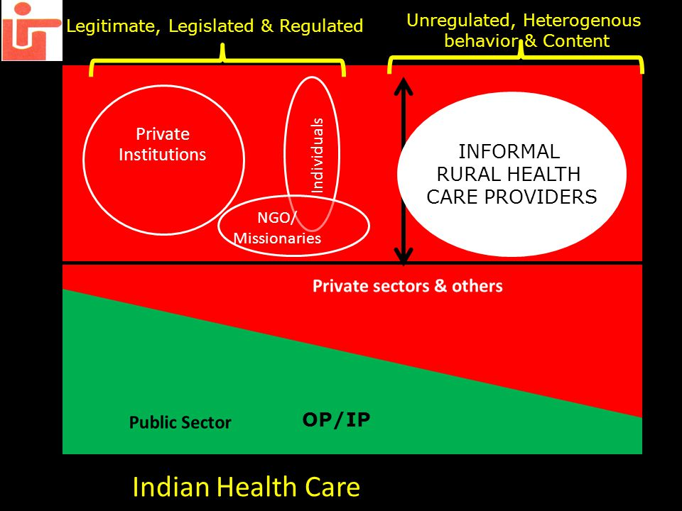 INFORMAL RURAL HEALTH CARE PROVIDERS Legitimate, Legislated & Regulated Unregulated, Heterogenous behavior & Content Indian Health Care OP/IP