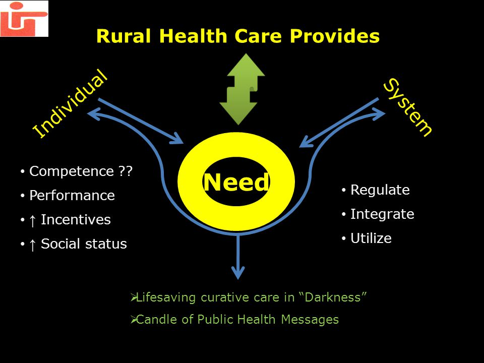 Rural Health Care Provides Need Competence ?.