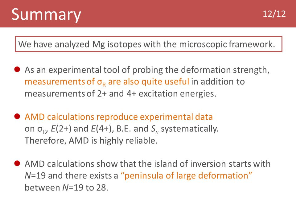 We have analyzed Mg isotopes with the microscopic framework.