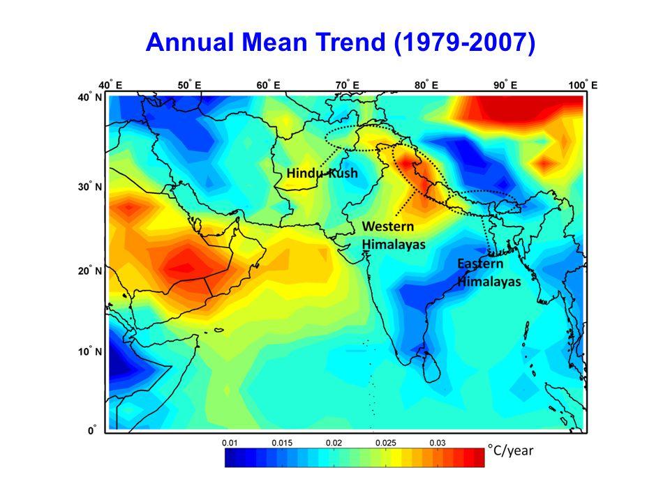 Annual Mean Trend (1979-2007)