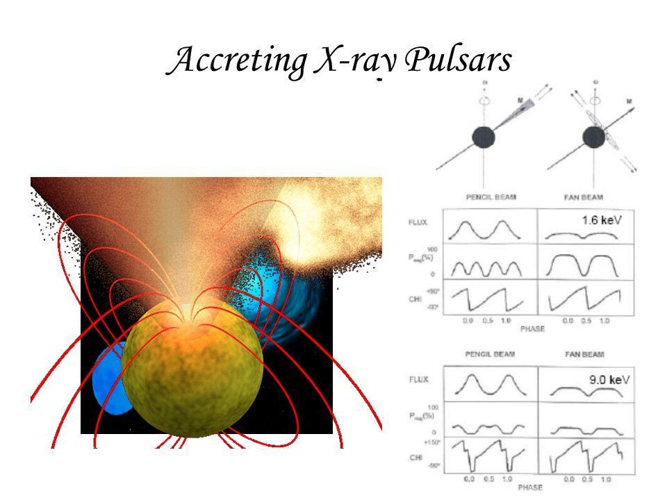 Accreting X-ray Pulsars