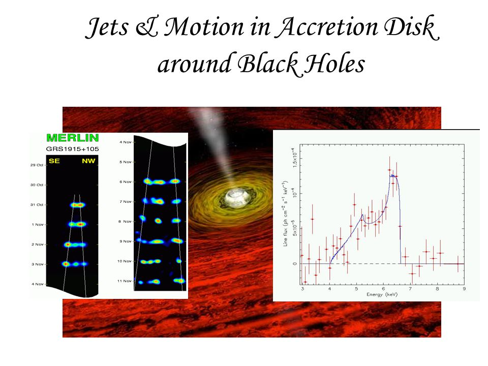 Jets & Motion in Accretion Disk around Black Holes
