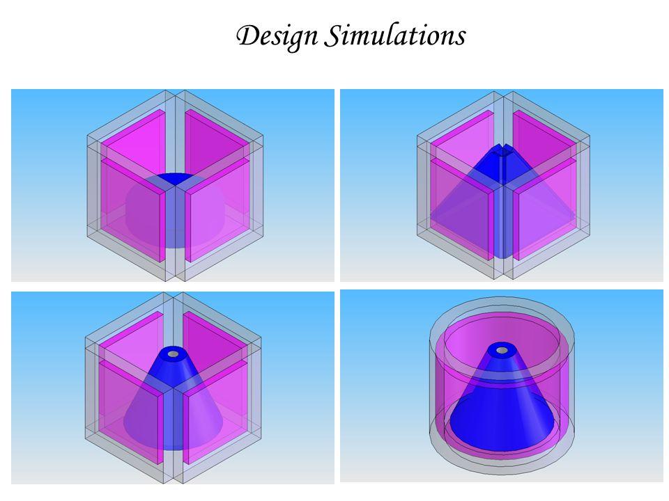 Design Simulations