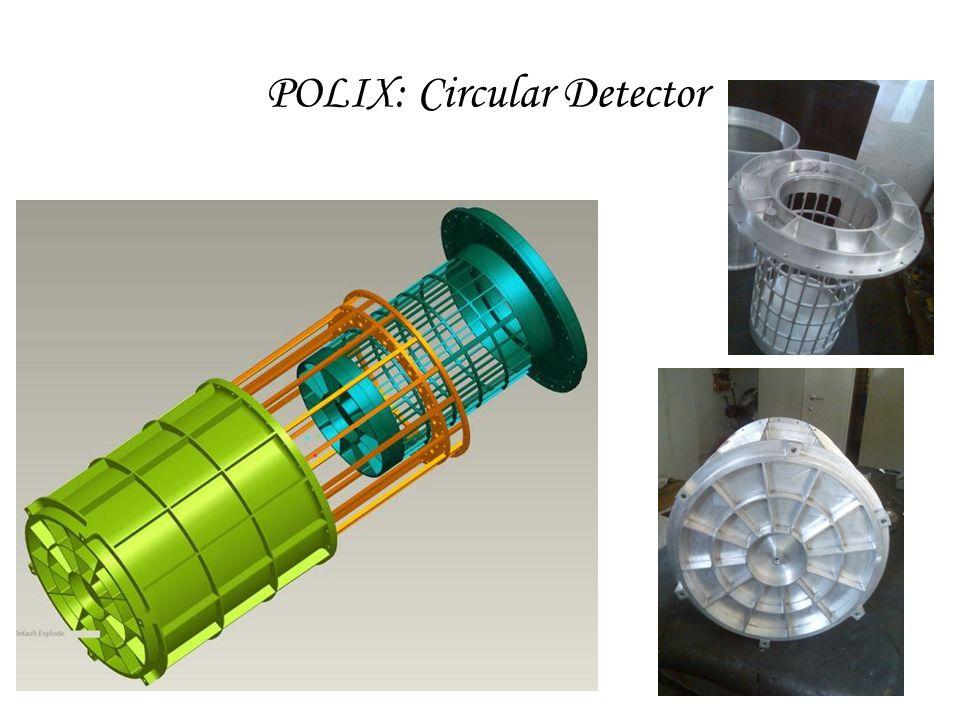 POLIX: Circular Detector