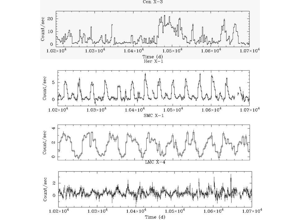 Long term intensity variations in Cen X-3
