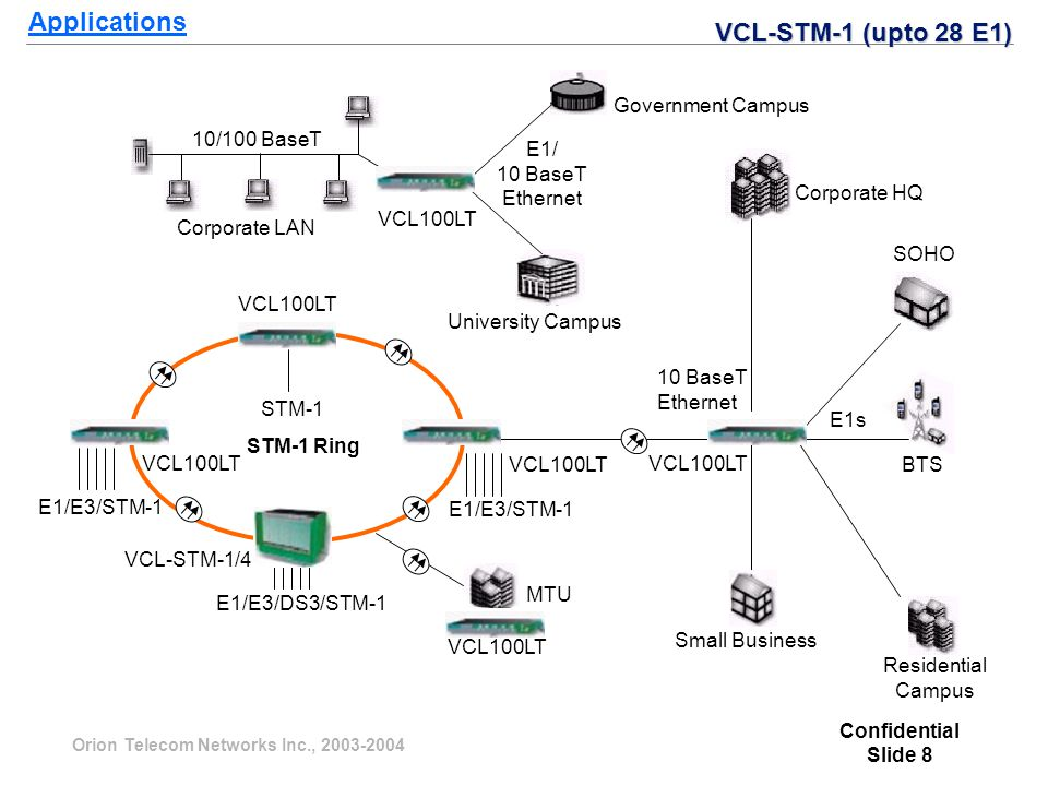 Orion Telecom Networks Inc., 2003-2004 Confidential Slide 9 Technical Specifications Continue...