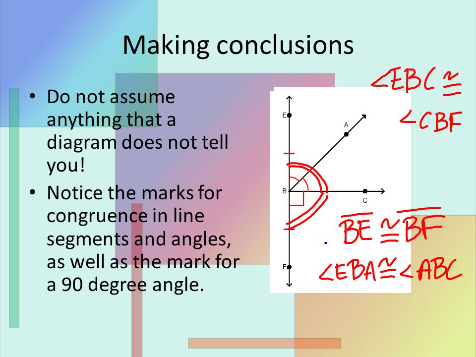 Making conclusions Do not assume anything that a diagram does not tell you.