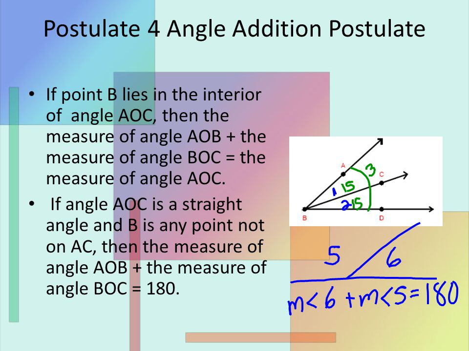 Postulate 4 Angle Addition Postulate If point B lies in the interior of angle AOC, then the measure of angle AOB + the measure of angle BOC = the measure of angle AOC.