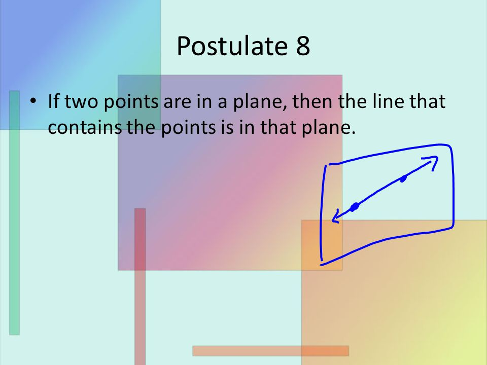 Postulate 8 If two points are in a plane, then the line that contains the points is in that plane.