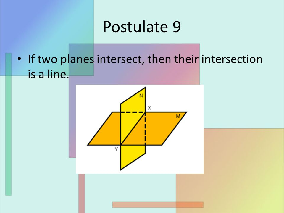 Postulate 9 If two planes intersect, then their intersection is a line.
