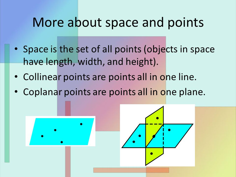 More about space and points Space is the set of all points (objects in space have length, width, and height).