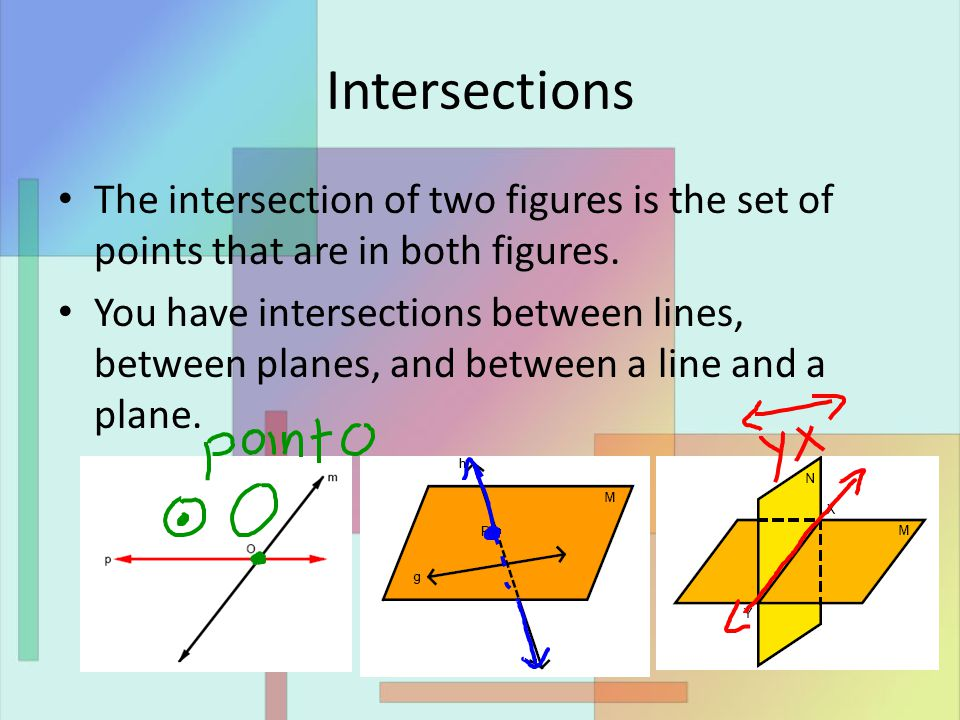 Intersections The intersection of two figures is the set of points that are in both figures.