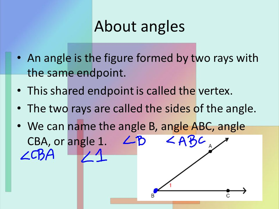 About angles An angle is the figure formed by two rays with the same endpoint.