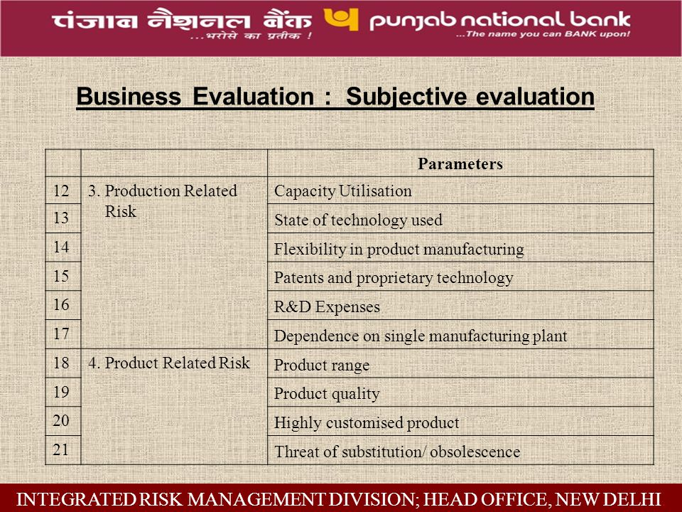 Business Evaluation : Subjective evaluation Parameters 123.