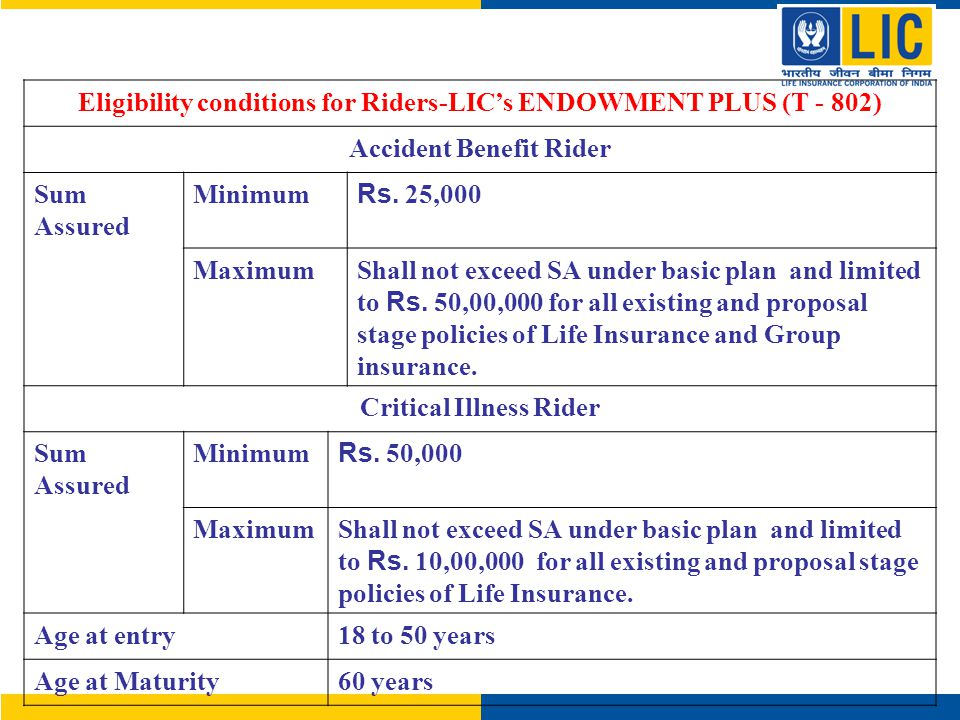 Eligibility conditions for Riders-LIC's ENDOWMENT PLUS (T - 802) Accident Benefit Rider Sum Assured Minimum Rs. 25,000 MaximumShall not exceed SA unde