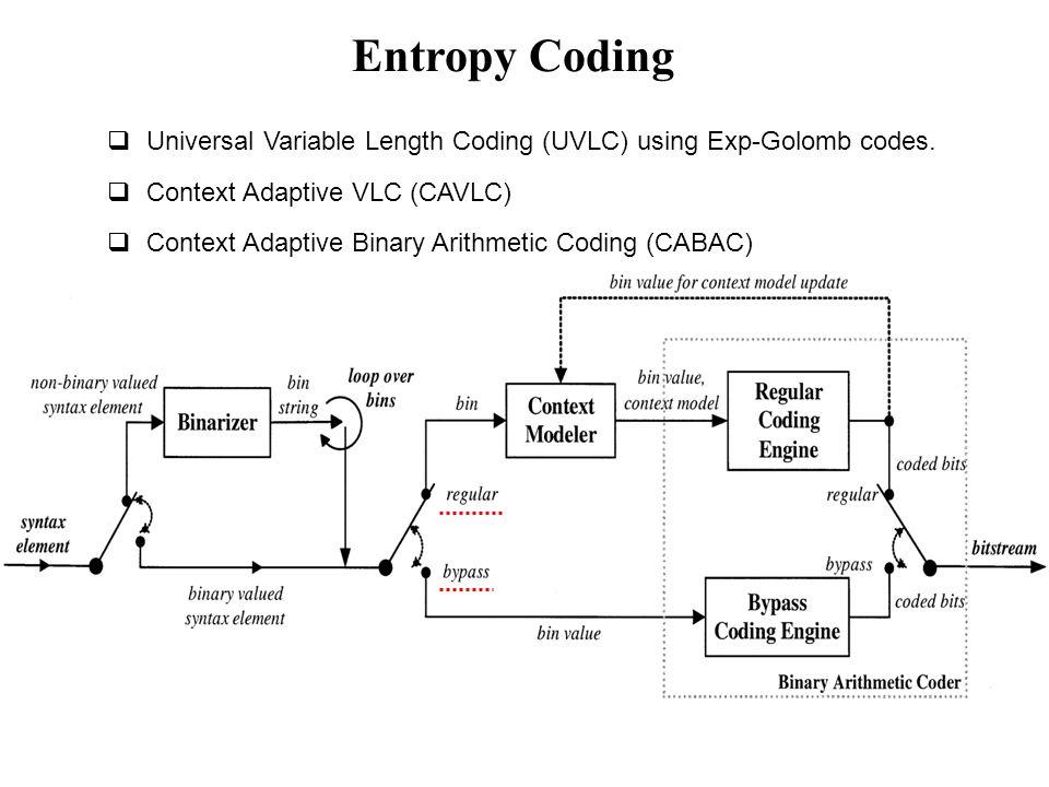 Universal Variable Length Coding (UVLC) using Exp-Golomb codes.  Context Adaptive VLC (CAVLC)  Context Adaptive Binary Arithmetic Coding (CABAC) E