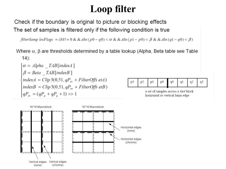 Loop filter Check if the boundary is original to picture or blocking effects