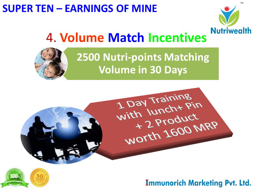 4. Volume Match Incentives 2500 Nutri-points Matching Volume in 30 Days