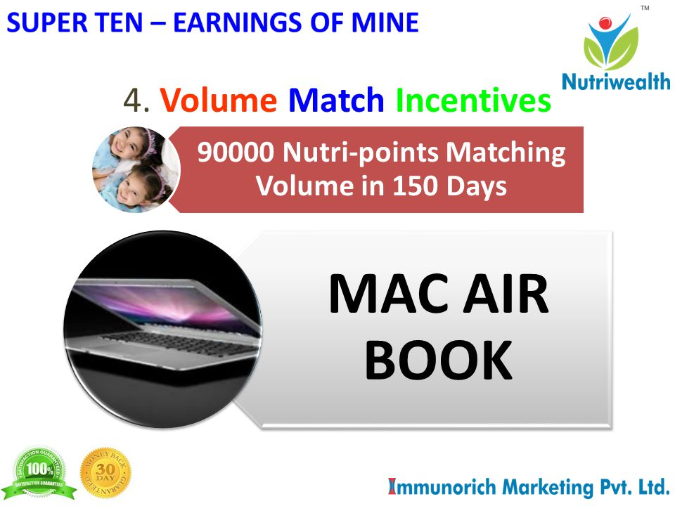 4. Volume Match Incentives MAC AIR BOOK 90000 Nutri-points Matching Volume in 150 Days