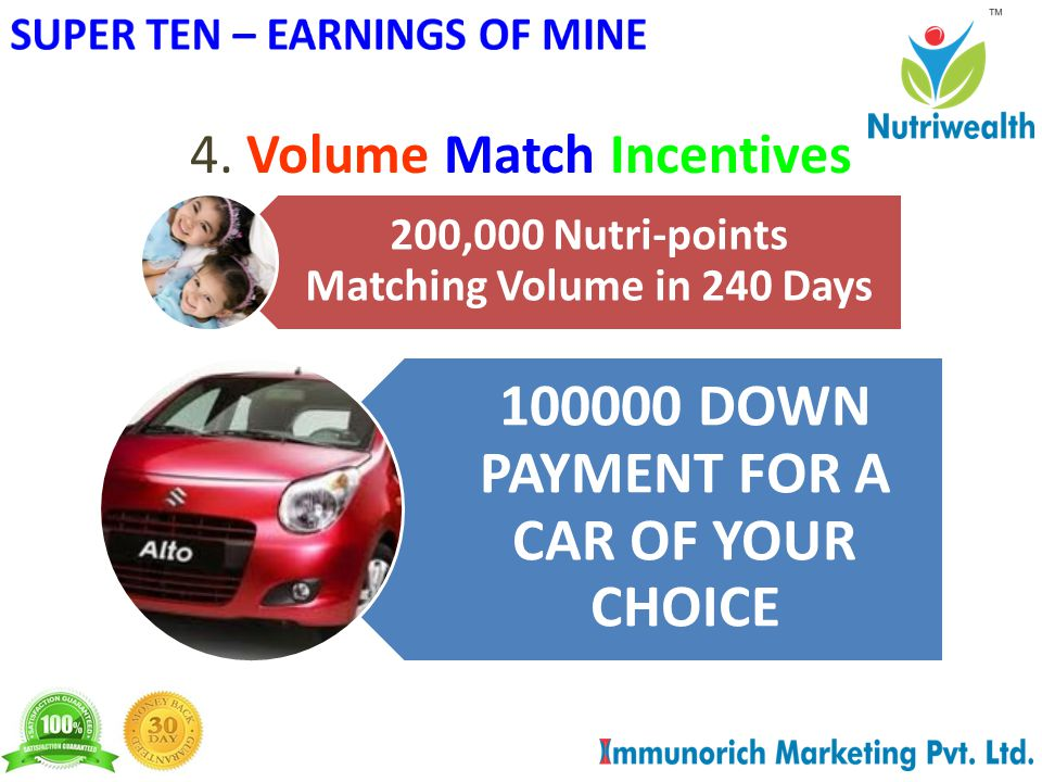 4. Volume Match Incentives 100000 DOWN PAYMENT FOR A CAR OF YOUR CHOICE 200,000 Nutri-points Matching Volume in 240 Days