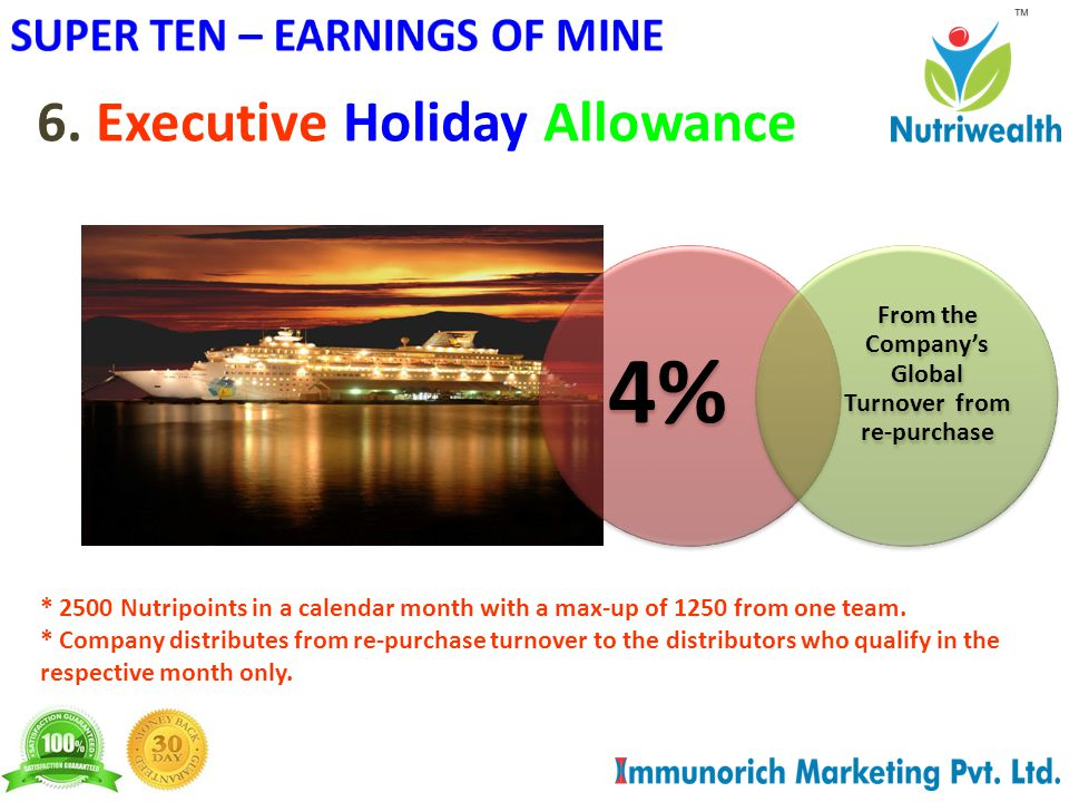 6. Executive Holiday Allowance * 2500 Nutripoints in a calendar month with a max-up of 1250 from one team. * Company distributes from re-purchase turn
