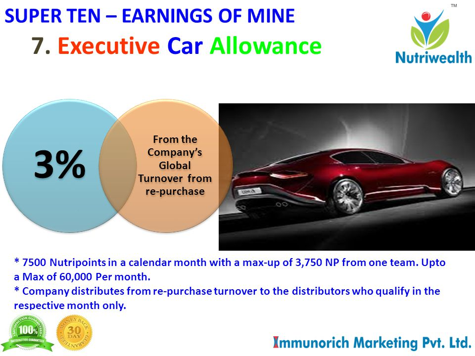 7. Executive Car Allowance * 7500 Nutripoints in a calendar month with a max-up of 3,750 NP from one team. Upto a Max of 60,000 Per month. * Company d