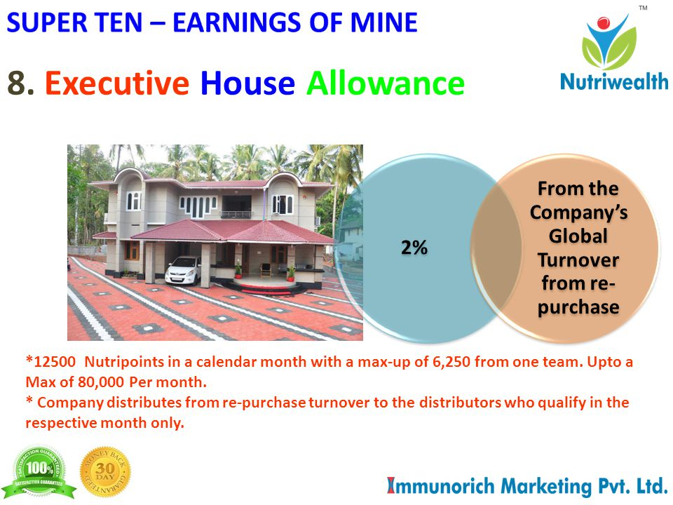 8. Executive House Allowance *12500 Nutripoints in a calendar month with a max-up of 6,250 from one team. Upto a Max of 80,000 Per month. * Company di