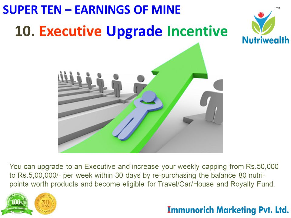 10. Executive Upgrade Incentive You can upgrade to an Executive and increase your weekly capping from Rs.50,000 to Rs.5,00,000/- per week within 30 da