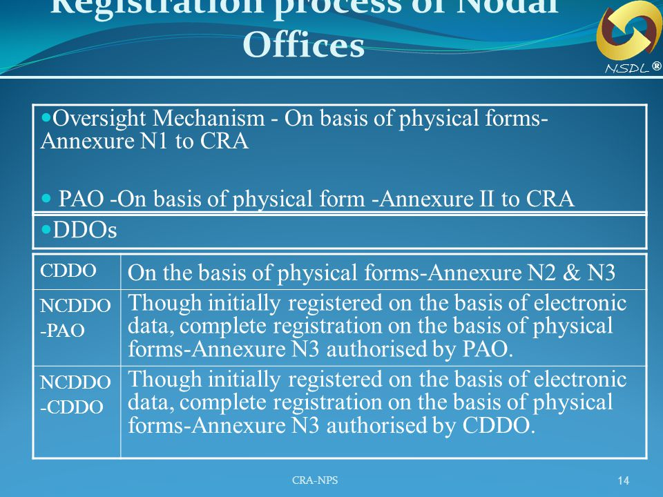 CRA-NPS 14 Registration process of Nodal Offices Oversight Mechanism - On basis of physical forms- Annexure N1 to CRA PAO -On basis of physical form -