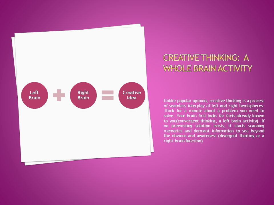 Unlike popular opinion, creative thinking is a process of seamless interplay of left and right hemispheres.