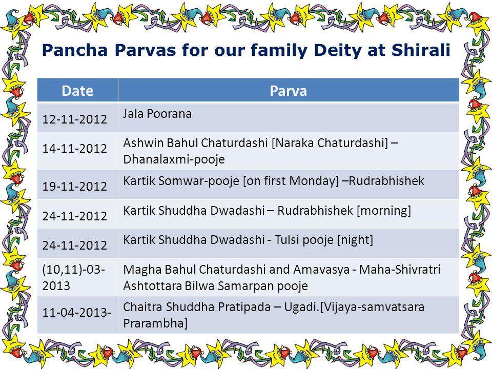 Pancha Parvas for our family Deity at Shirali DateParva 12-11-2012 Jala Poorana 14-11-2012 Ashwin Bahul Chaturdashi [Naraka Chaturdashi] – Dhanalaxmi-pooje 19-11-2012 Kartik Somwar-pooje [on first Monday] –Rudrabhishek 24-11-2012 Kartik Shuddha Dwadashi – Rudrabhishek [morning] 24-11-2012 Kartik Shuddha Dwadashi - Tulsi pooje [night] (10,11)-03- 2013 Magha Bahul Chaturdashi and Amavasya - Maha-Shivratri Ashtottara Bilwa Samarpan pooje 11-04-2013- Chaitra Shuddha Pratipada – Ugadi.[Vijaya-samvatsara Prarambha]