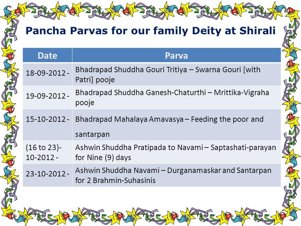 Pancha Parvas for our family Deity at Shirali DateParva 18-09-2012 - Bhadrapad Shuddha Gouri Tritiya – Swarna Gouri [with Patri] pooje 19-09-2012 - Bhadrapad Shuddha Ganesh-Chaturthi – Mrittika-Vigraha pooje 15-10-2012 - Bhadrapad Mahalaya Amavasya – Feeding the poor and santarpan (16 to 23)- 10-2012 - Ashwin Shuddha Pratipada to Navami – Saptashati-parayan for Nine (9) days 23-10-2012 - Ashwin Shuddha Navami – Durganamaskar and Santarpan for 2 Brahmin-Suhasinis