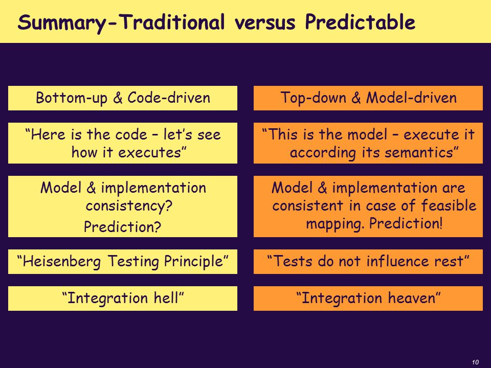 "10 Summary-Traditional versus Predictable Bottom-up & Code-drivenTop-down & Model-driven ""Here is the code – let's see how it executes"" ""This is the m"